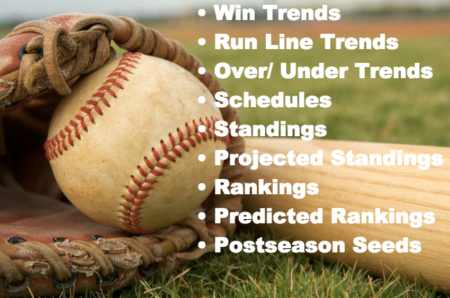 MLB Win Trends