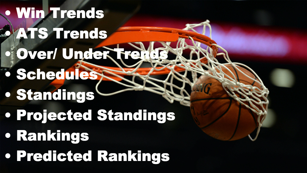 NBA Rankings